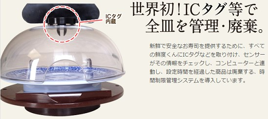 出典:http://www.kura-corpo.co.jp/