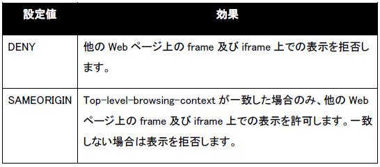 出典:JPCERT/CC