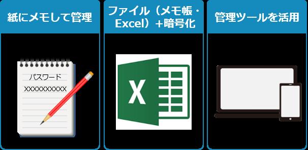 1.紙にメモをする方法。2.メモ帳やExcelなど使い慣れたツールのファイルに書いておき、そのファイルを暗号化する方法。3.パスワードを管理する専用ツールを使用する方法。